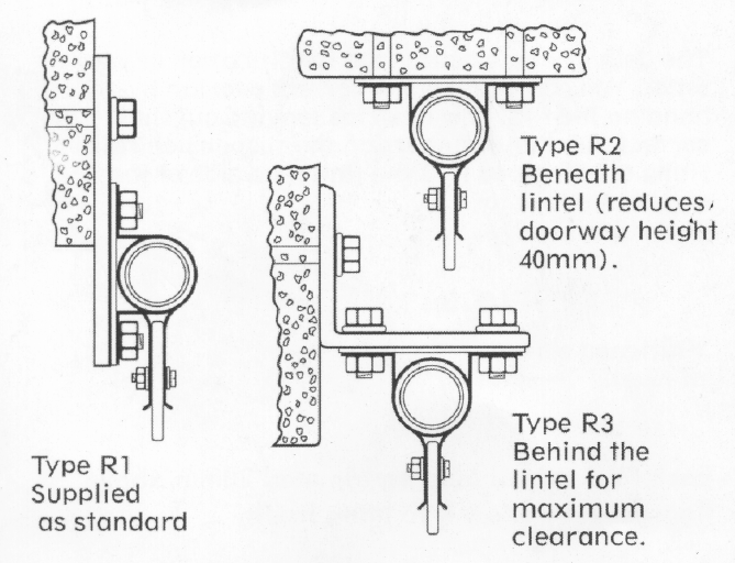 Rail Brackets guide