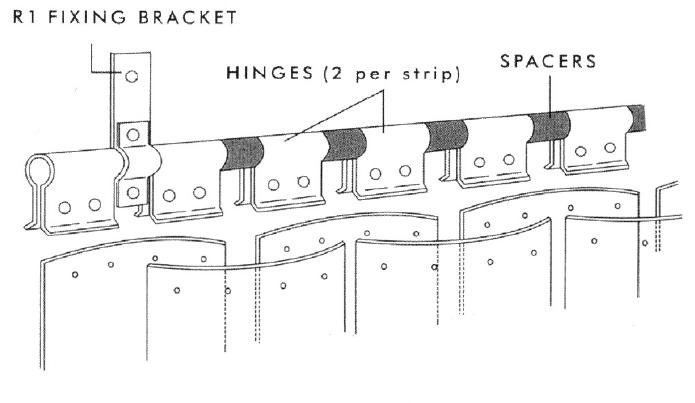 Rail Diagram
