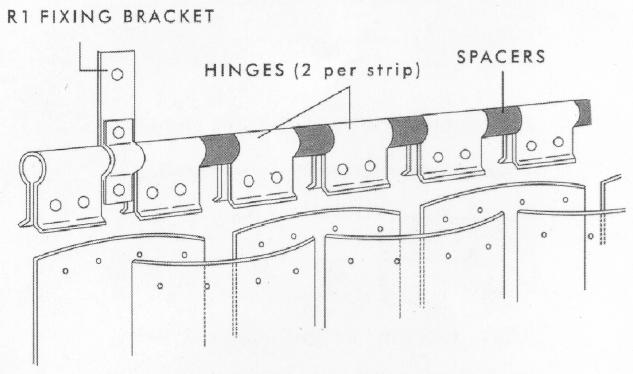 Swivel Hinge Diagram